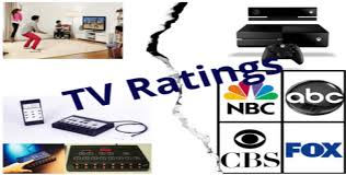 Tv Ratings 2